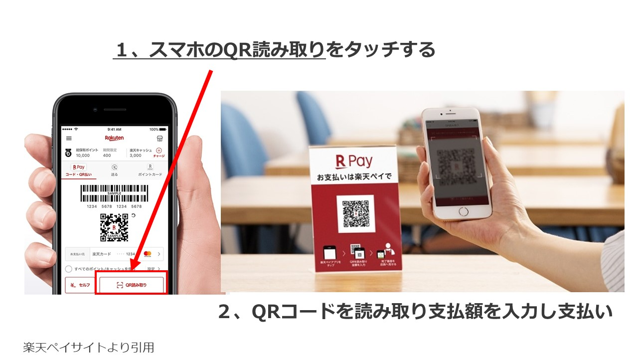 QR支払い方法